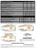 Free Time Layouts - Paradise Motor Homes - Page 2
