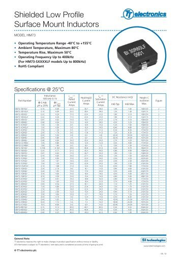 Shielded Low Profile Surface Mount Inductors - TT electronics ...