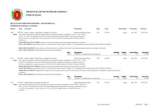 Empenhos Emitidos - Março - PREFEITURA - Maringá