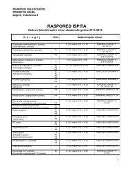 Raspored ispita
