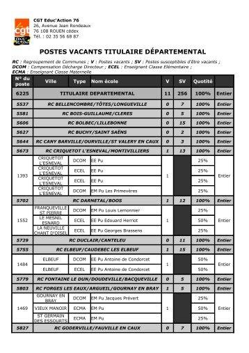 liste des postes vacants titulaire départemental