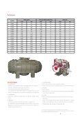 Surpresseurs à pistons rotatifs - Hibon - Page 3