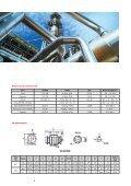 Surpresseurs à pistons rotatifs - Hibon - Page 4