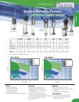 FTI General Pump Brochure_English - Page 7