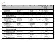 Copy of Seznam_4 clen_ZPre-za_spletno_stran-20 7 2011 (nov KDD)