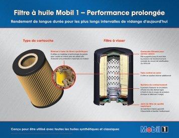 Filtre à huile Mobil 1