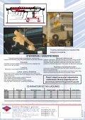 ELEKTROMAGNETYCZNE PODNOSZENIE WIĄZEK - Page 2
