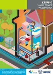PDF folder 'Keuring van uw private waterafvoer'