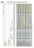 PDF folder 'Keuring van uw private waterafvoer' - Page 4