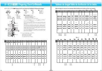 Oboe Fingering Chart - Yamaha