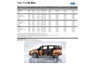 Cjenik Ford B-max (PDF) - AMC Međimurje doo