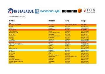 lista wystawców_04.04 - Wodociągi