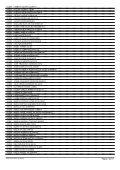 C:\\SISConcursos 2009\\Relatórios\\Outros\\Lista de ... - Advise - Page 2
