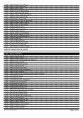 C:\\SISConcursos 2009\\Relatórios\\Outros\\Lista de ... - Advise - Page 3