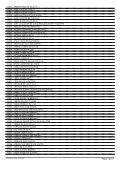 C:\\SISConcursos 2009\\Relatórios\\Outros\\Lista de ... - Advise - Page 4