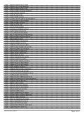C:\\SISConcursos 2009\\Relatórios\\Outros\\Lista de ... - Advise - Page 5