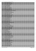 C:\\SISConcursos 2009\\Relatórios\\Outros\\Lista de ... - Advise - Page 7