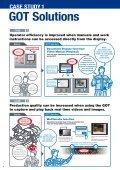 Mitsubishi Graphic Operation Terminal GOT1000 ... - Omni Ray AG - Page 6