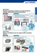 Mitsubishi Graphic Operation Terminal GOT1000 ... - Omni Ray AG - Page 7