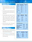 Economy Update 25 April_1 May - CII - Page 3