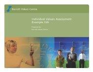 Individual Values Assessment Example IVA - Barrett Values Centre