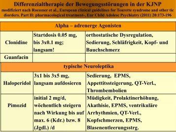 PD Dr. med. Johannes Buchmann, Klinik für Psychiatrie ... - UPD