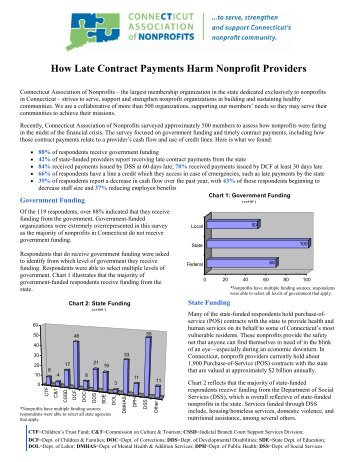 How Late Contract Payments Harm Nonprofit Providers