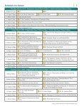 Preliminary Program - The American Academy of Dental Sleep ... - Page 7