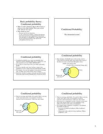 Basic probability theory: Conditional probability Conditional ...