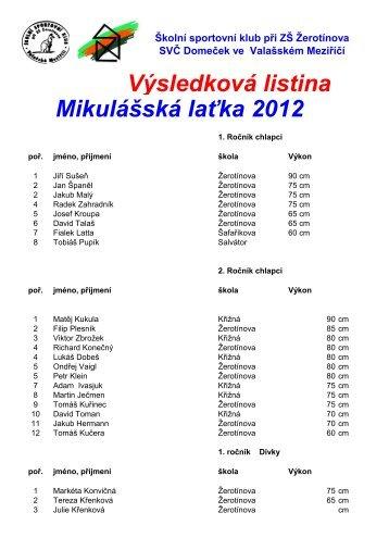 Výsledková listina Mikulášská laťka 2012 - Domeček