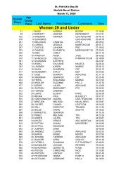 Age Group Results - TriDuo
