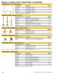 Sectional and Utility Scaffold Catalog - Bil-Jax - Page 6