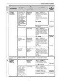 ZÁSADY ÚZEMNÍHO ROZVOJE - Ústav územního rozvoje - Page 2