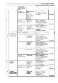 ZÁSADY ÚZEMNÍHO ROZVOJE - Ústav územního rozvoje - Page 3