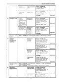 ZÁSADY ÚZEMNÍHO ROZVOJE - Ústav územního rozvoje - Page 4
