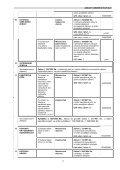 ZÁSADY ÚZEMNÍHO ROZVOJE - Ústav územního rozvoje - Page 5