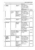 ZÁSADY ÚZEMNÍHO ROZVOJE - Ústav územního rozvoje - Page 6