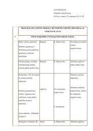 Tiksliųjų ir gamtos mokslų metodinės grupės veiklos planas.