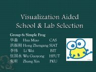 Visualization Aided School & Lab Selection