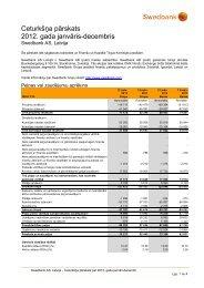 Swedbank AS konsolidētie finanšu pārskati uz 2012. gada 31 ...