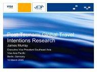 Presentation Title - Visa