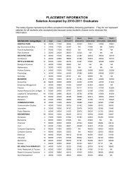 Salary Survey 2010-2011