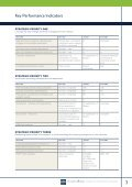 FINANCIAL STATEMENTS 2009 / 2010 - Industrial Research Limited - Page 5