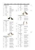 Hier gehts zum Katalog der Kreisschau des Kreisverbandes Gütersloh - Page 4