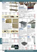 For Product Questions, Please Call Us - Central Restaurant Products - Page 3
