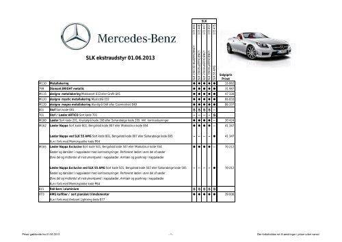SLK ekstraudstyr 01.06.2013 - Mercedes-Benz Danmark