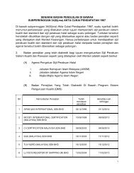 Garis Panduan - Lembaga Hasil Dalam Negeri