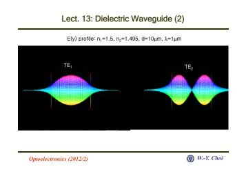Lect. 13: Dielectric Waveguide (2)