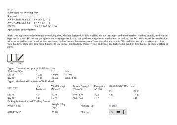 F 104 Submerged Arc Welding Flux Standards AWS ... - imosdg.ro