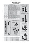 Radiator katalogafsnit - RIOpanel - Page 2